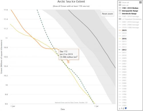 graph-2019-06-21.png